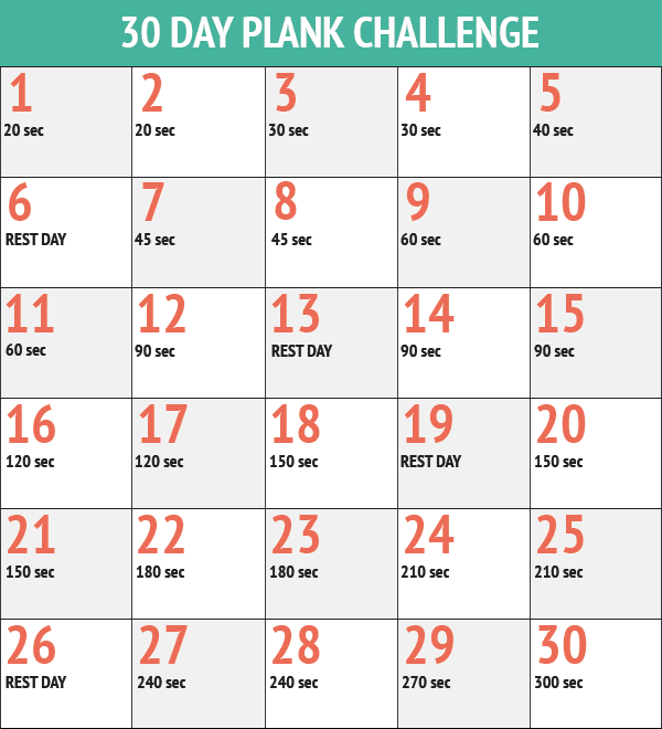 Crafty image inside 30 day plank challenge printable