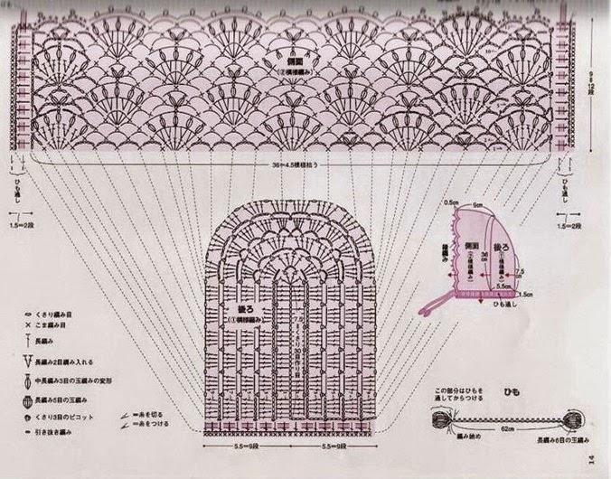 Схема чепчика крючком