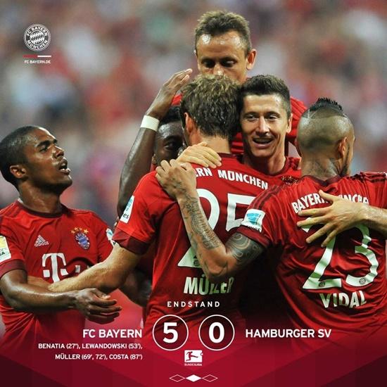 Bayern de Munique 5 x 0 Hamburgo - Campeonato Alemão(Bundesliga) 2015/16