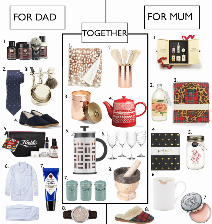 The ultimate gift guide vancouver style beauty blog for What to buy your dad for christmas