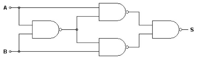Portes logiques et alg bre de boole java j2ee uml for Cours circuit logique