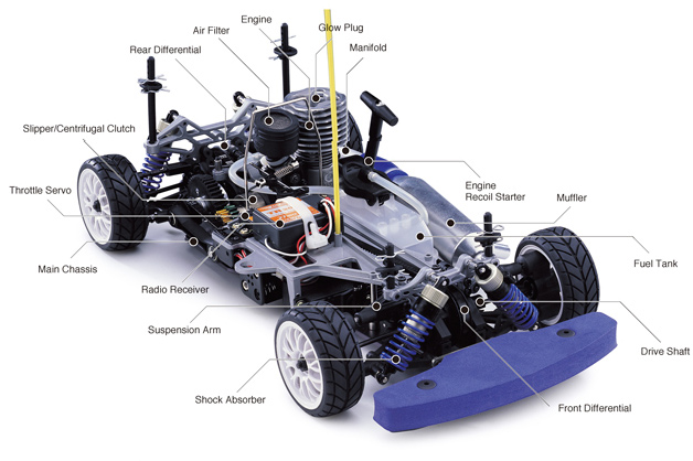 Exploded Parts of Radio Control (R/C) Car | Electrical ...