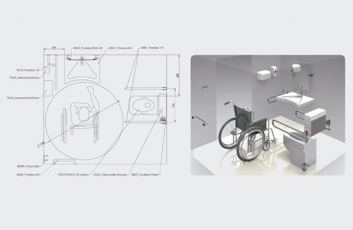 Aseo Adaptado Medidas:Para adaptar el baño a personas con movilidad reducida debemos tener