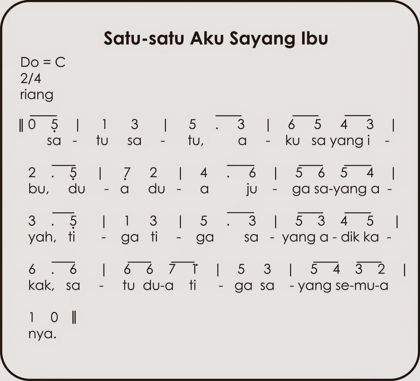 Chord Lagu Papua Karna Su Sayang: LIRIK DAN CHORD LAGU ANAK SATU SATU AKU SAYANG IBU