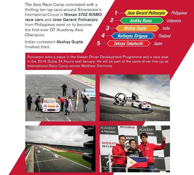 Nissan GT Academy 2015 Asia Camp