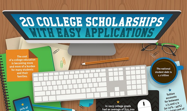 Image: 20 College Scholarships with Easy Applications