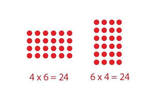 Pr Matematika Kelas 2 Sd Bikin Heboh Facebook