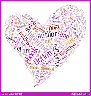 heart shaped word cloud of BooksYALove blogpost words made using Tagxedo