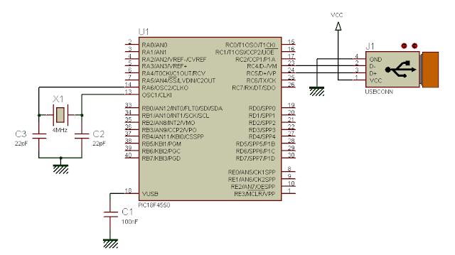 TUTORIAL: Comunicação USB no MikroC