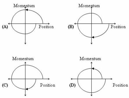 Physicsplus Iit Jee 2011 Paragraph Type Multiple Choice Single