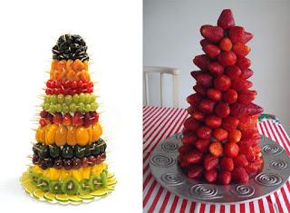 árvore de frutas