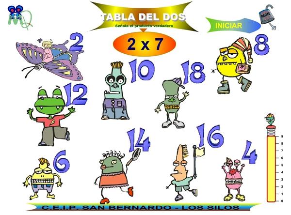 Juegos educativos online gratis quieres que te pregunte las juegos educativos online gratis quieres que te pregunte las tablas de multiplicar urtaz Images