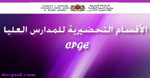 أزيد من 50 ألف طلب ترشيح لولوج الأقسام التحضيرية برسم الموسم الدراسي المقبل