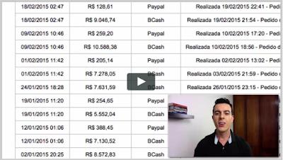 Como funciona a Máquina de Vendas Online