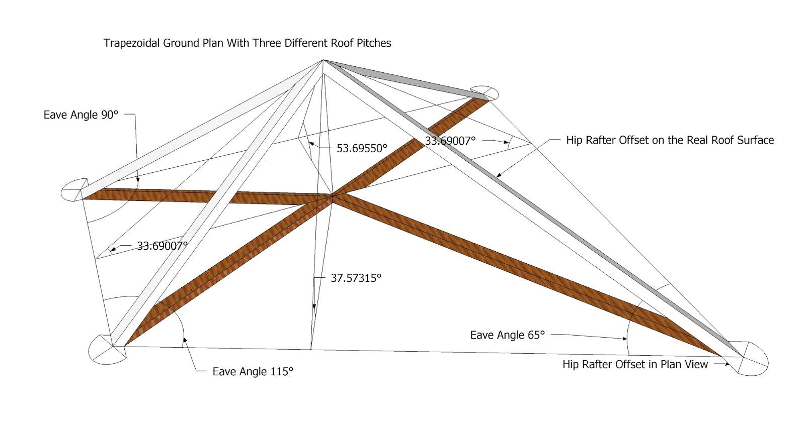Roofing Framing Basics & Sc 1 St HomeTips