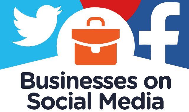 Image: Businesses on Social Media Statistics and Trends