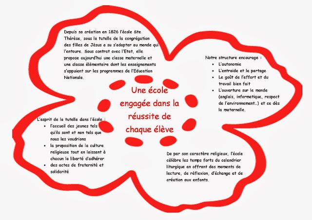 Projet éducatif école Sainte Thérèse Lalbenque