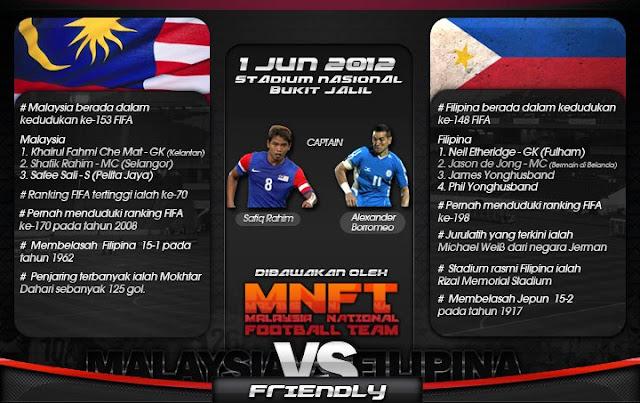 keputusan malaysia lawan filipina 2012  stadium shah alam
