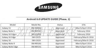 تحديث أجهزة سامسونج لنسخة أندرويد مارشمالو 6.0 ليس الآن ؟ _ التقنية نت _ technt.net