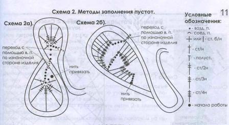 Вязание с отдельными элементами