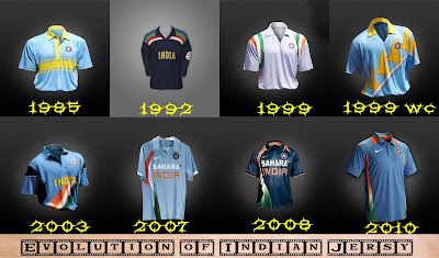 Evolution Of Indian Cricket Team Jersy