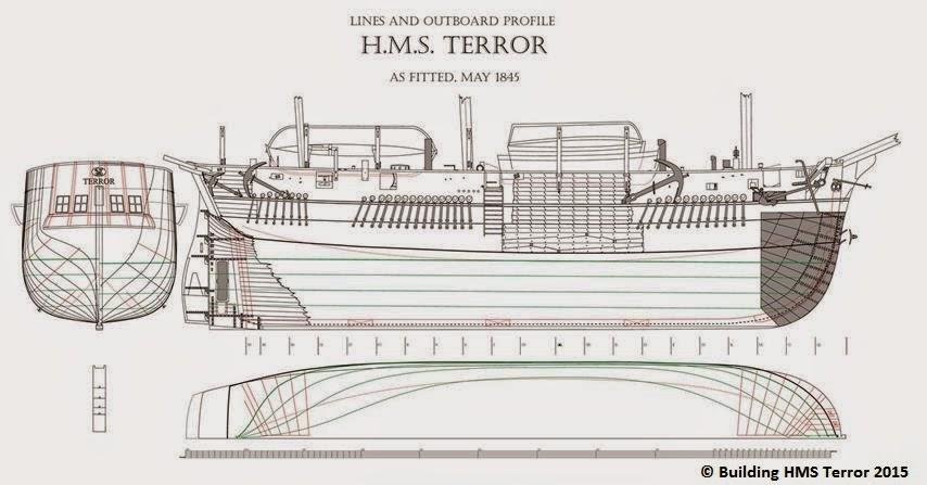Building HMS Terror July 2013