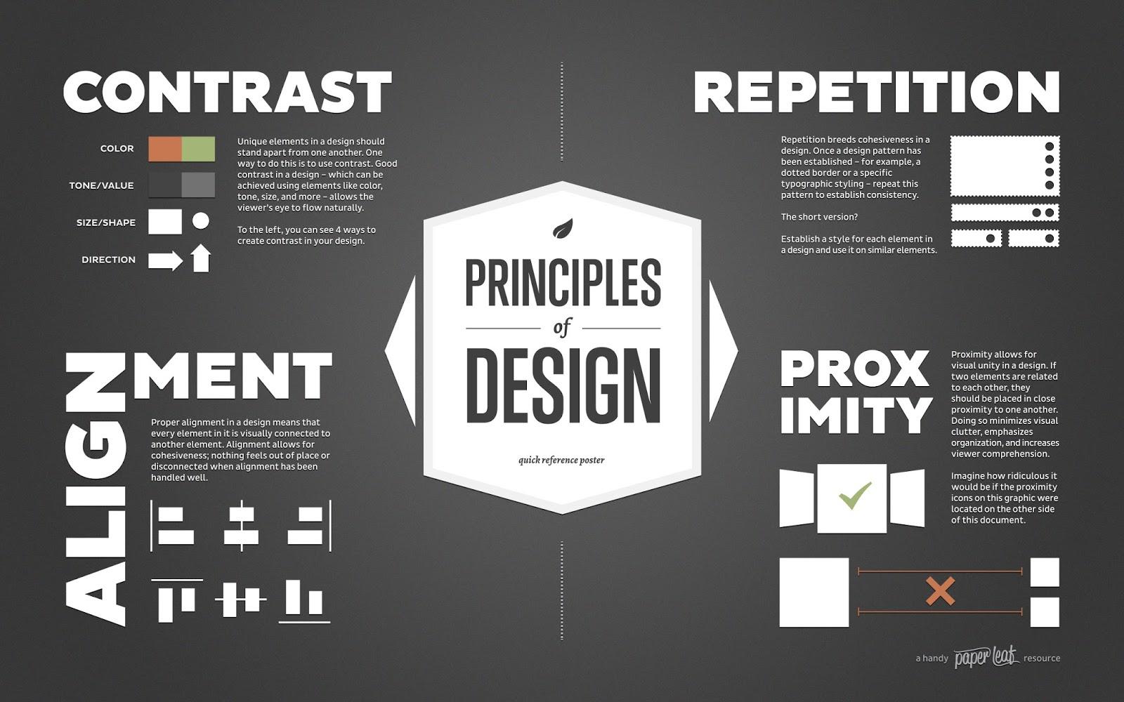 5 principles of design  5 Principles of Design to Make Your Designs Protrude | Art, Design ...