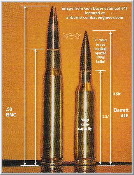 50 caliber sniper rifle bullet