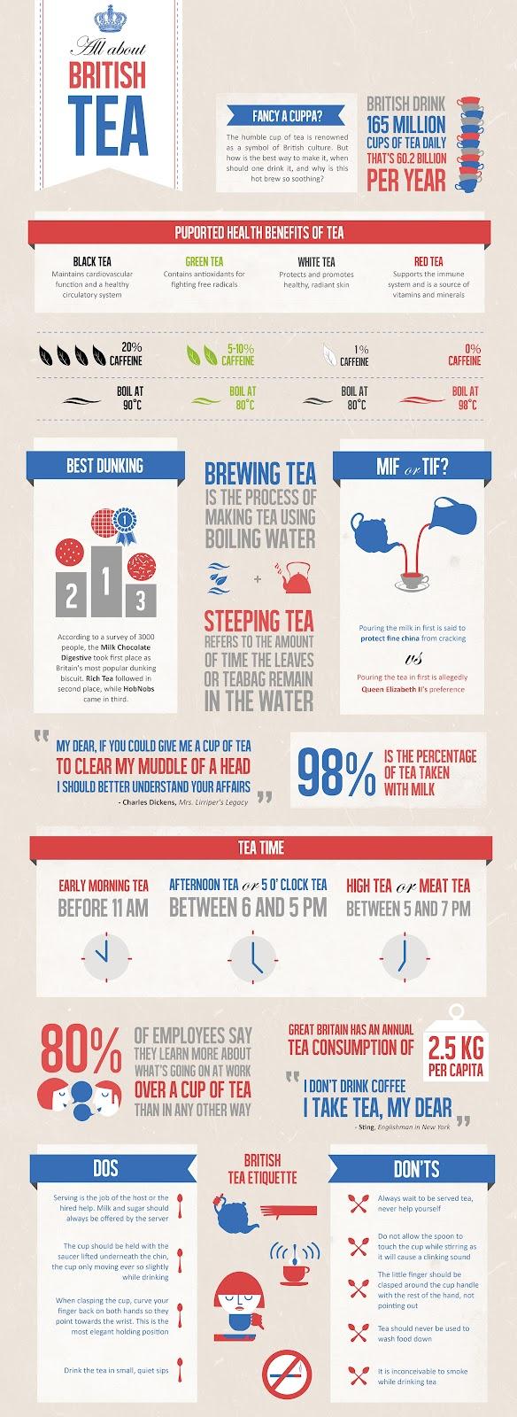 англичане и чай