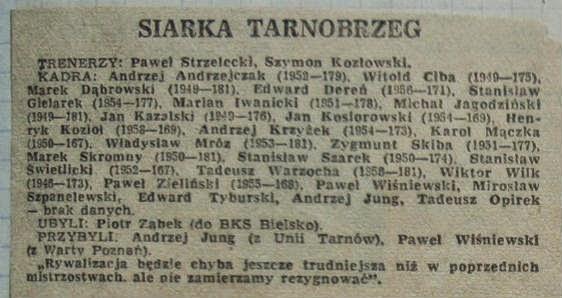 Kadra Siarki Tarnobrzeg w seoznie 1975/76