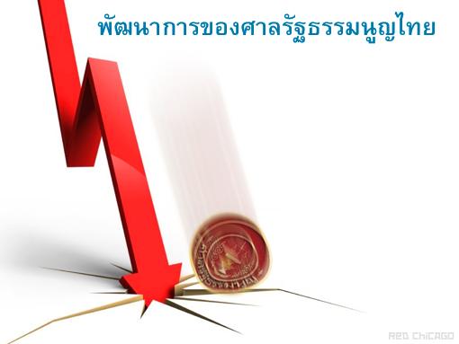 พัฒนาการของศาลรัฐธรรมนูญไทย