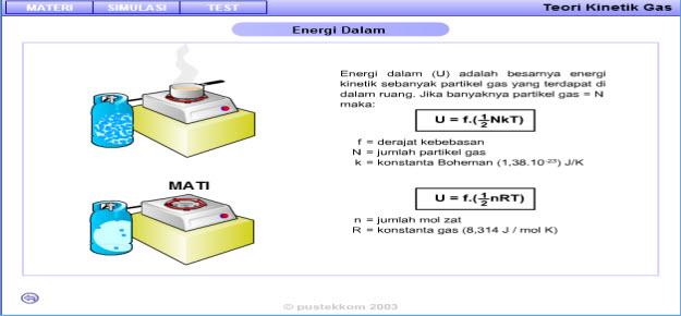 media belajar kimia, simulasi dan animasi, teori kinetik gas