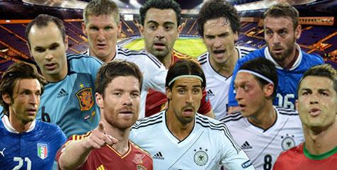 Bursa Transfer Pemain Bola Eropa Terbaik 2012
