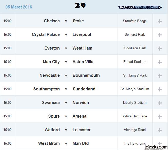 Jadwal Liga Inggris Pekan ke-29 05 Maret 2016