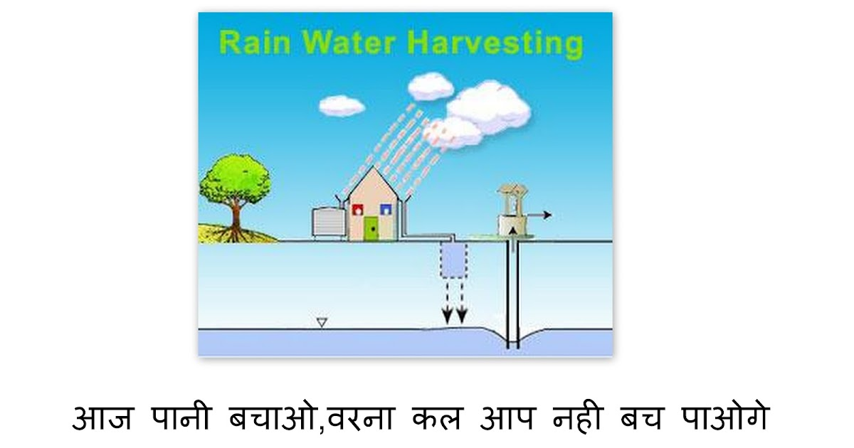 general essay rain water harvesting 1354 words essay on rainwater harvesting in india article shared by  rainwater harvesting is a way to capture the rainwater at the time of downpour, store that water above the ground or charge the underground water and use it later  1049 wards essay on rainwater harvesting.