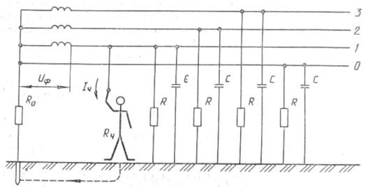 Схема касания человеком одной