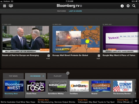 Bloomberg TV For IPad