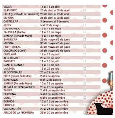 CALENDARIO DE FERIAS EN LA PROVINCIA DE CÁDIZ 2018