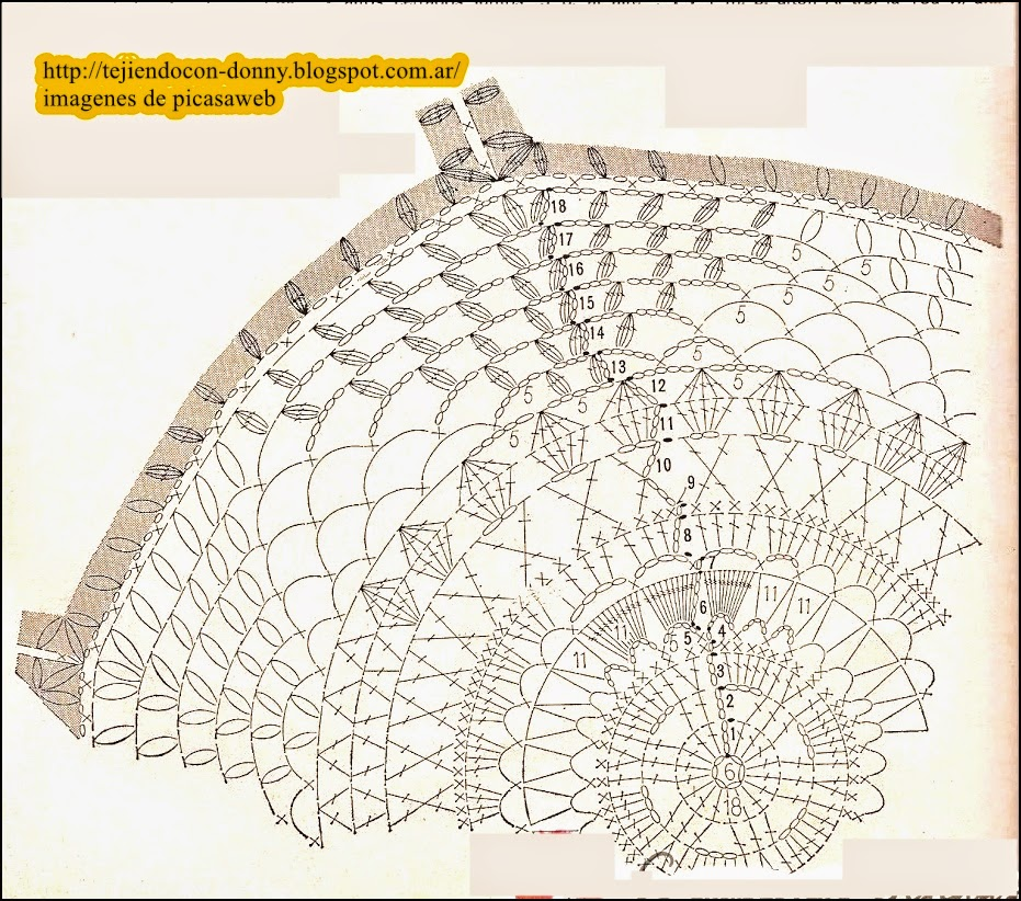 crochet fabric , CROCHET - GANCHILLO - PATRONES - GRAFICOS: MANTA ...