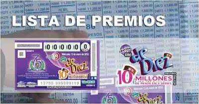 Loteria de Mexico Lista de premios sorteo De Diez
