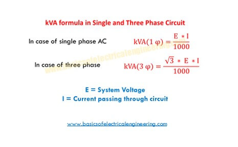 basic formula to calculate apparent power in single and three phase rh basicsofelectricalengineering com