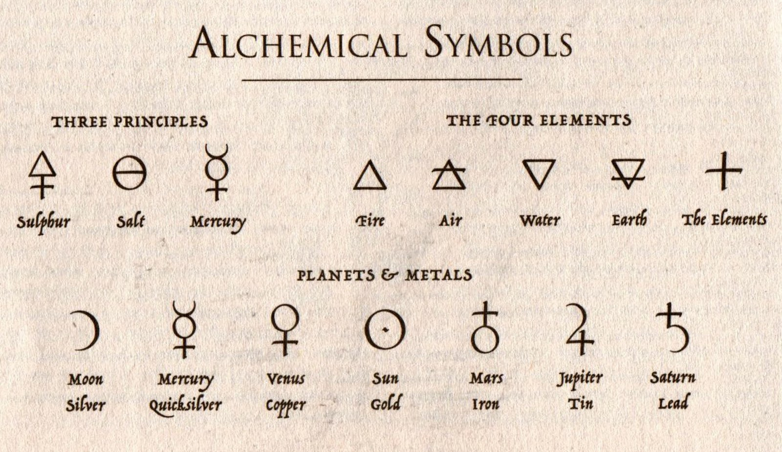 The Secret Code Of Number 3 And Alchemy Sun And Moon