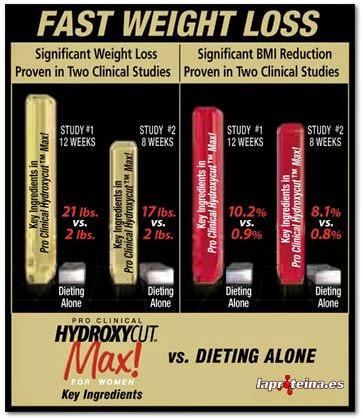 SUPLEMENTOS DEPORTIVOS: HYDROXYCUT MAX! FOR WOMEN 120 CAPSULAS