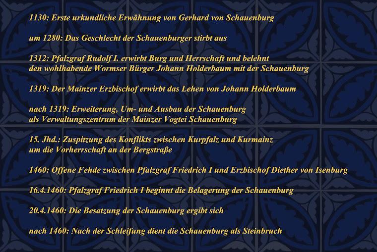 Geschichte der Schauenburg: Mittelalter