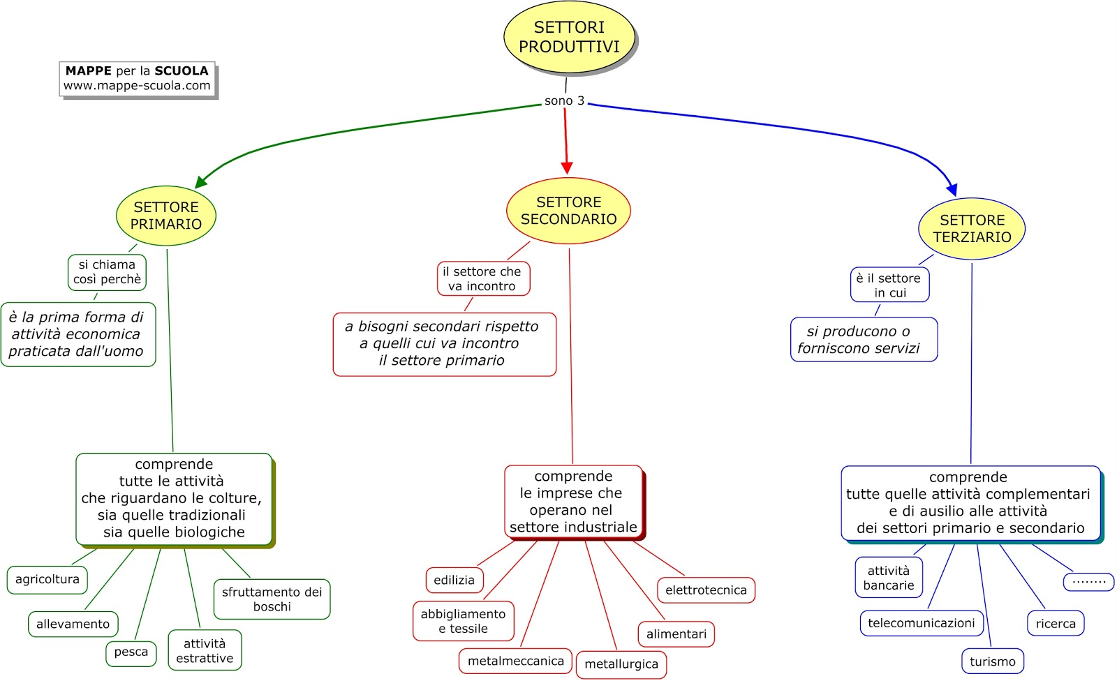 Top Gli Stati Della Materia - Lessons - Tes Teach MR83