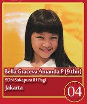 Foto Bella Winxs Waktu Kecil Selebriti Indonesia   Foto Artis ...