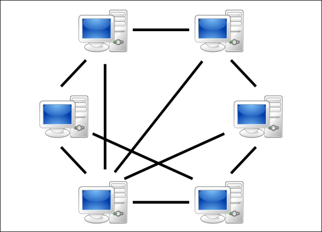How Torrent Works