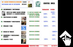 CURSO DE INTEGRACIÓN DE PRECIOS UNITARIOS