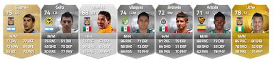 El mejor equipo de la Liga MX FIFA 15 Ultimate Team, Liga MX FUT 15, Top Ligas great