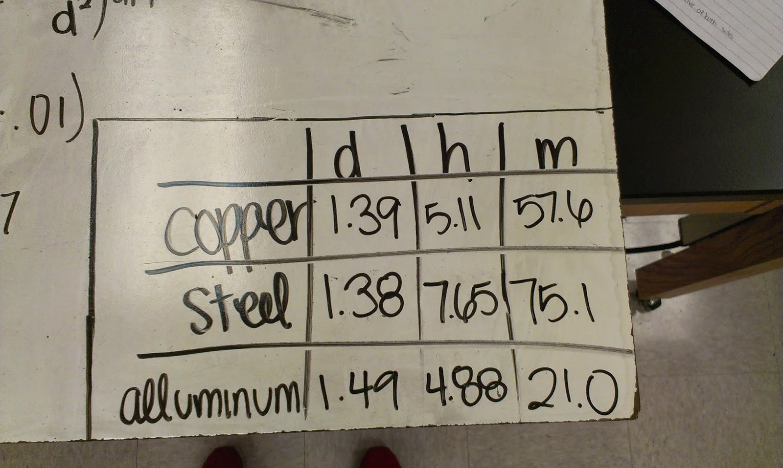 how to find mass from height and diameter